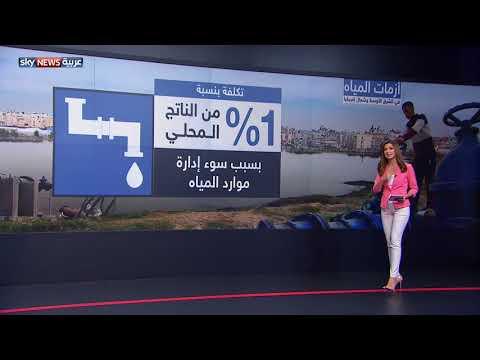 مصر اليوم - شاهد تفاقم أزمات المياه في الشرق الأوسط وشمال أفريقيا