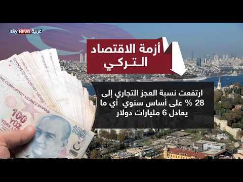 بالفيديو الاقتصاد التركي وصدمات مستمرة منذ سنوات